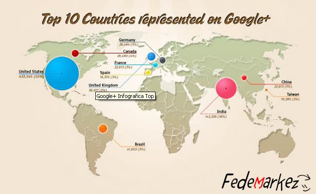google plus statistiche