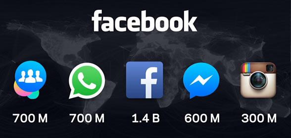facebook messenger 2015